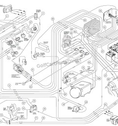 club car golf cart wiring diagram for 1996 wiring diagram blogs club car 48 volt wiring with charger 48 volt club car wiring [ 1187 x 867 Pixel ]
