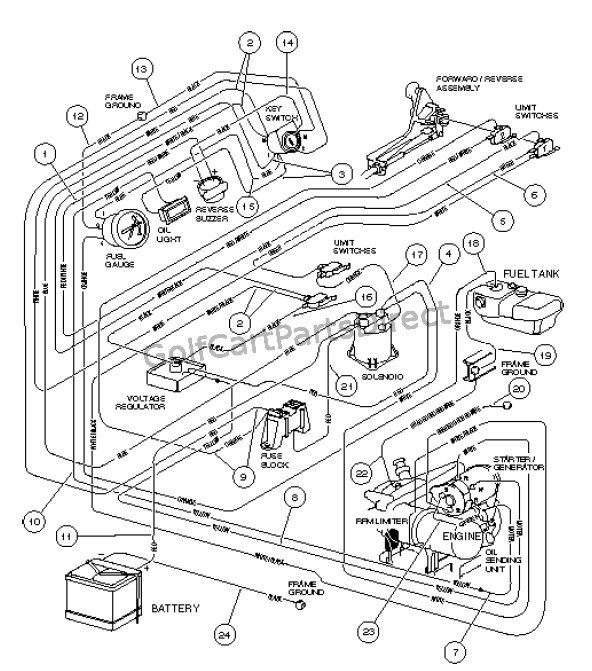 Electric Club Car Parts Diagram : 31 Wiring Diagram Images