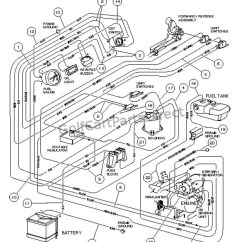 2007 Club Car Precedent 48v Wiring Diagram 2006 Kia Optima Engine Gas Solenoid 96, Gas, Get Free Image About