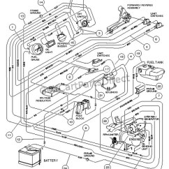 1997 Club Car Golf Cart Wiring Diagram 1972 Vw Beetle Turn Signal Carryall 1, 2 & 6 By - Parts Accessories