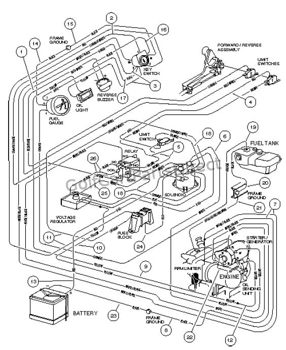 36 volt ez go golf cart solenoid wiring diagram tail light wiring, gasoline vehicle - carryall ii plus club car parts & accessories