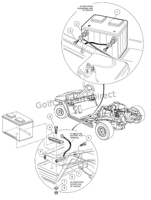 Club car ds parts manual pdf