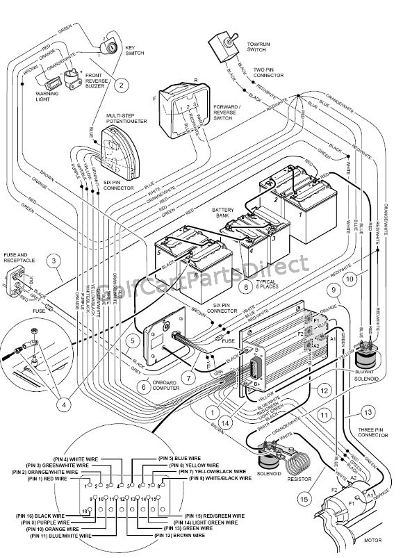 club car battery wiring diagram 36 volt for two light switches 1998-1999 ds gas or electric - parts ...