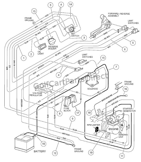 club car ds battery wiring diagram auto electrical wiring diagram. Black Bedroom Furniture Sets. Home Design Ideas