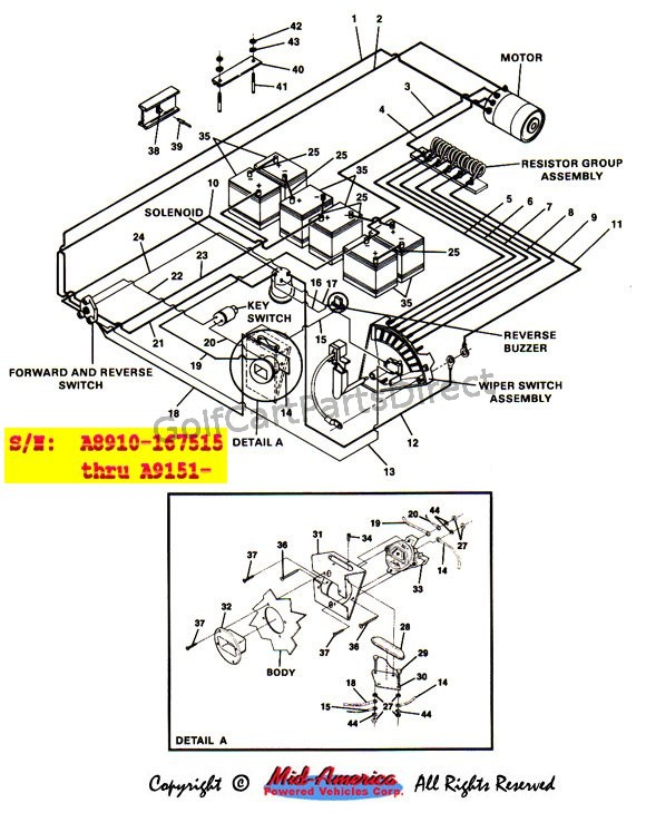 Club Car Light Wiring Diagram On V Electric Golf. Diagram