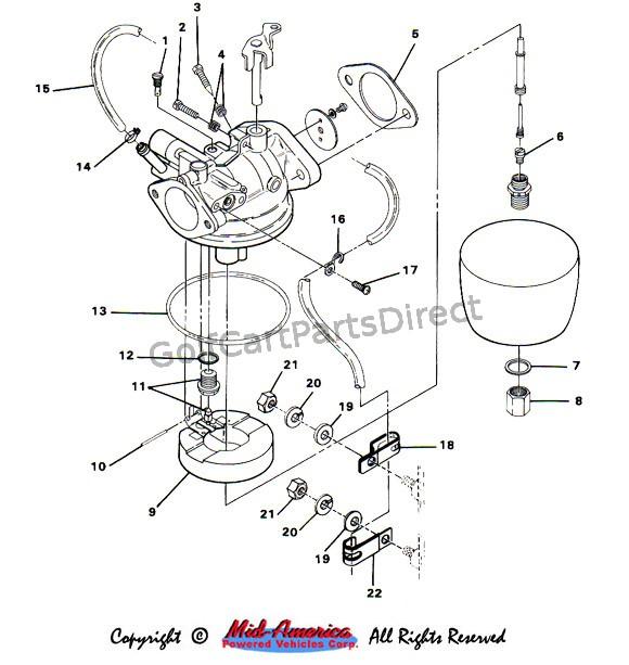 1991 electric club car wiring diagram schematic