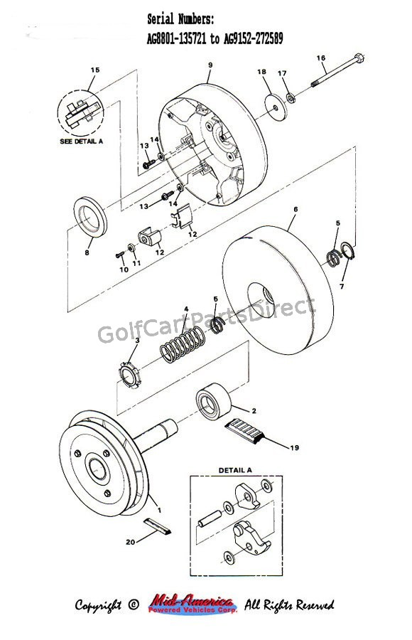 club car drive clutch washer?