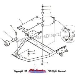 Ezgo Wiring Motor 1993 Mazda B2200 Diagram Inner Frame Assy. - Club Car Parts & Accessories
