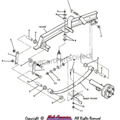 1992 Ezgo Marathon Wiring Diagram Cobalt Headlight 1991 Yamaha G2 Electric ~ Elsavadorla