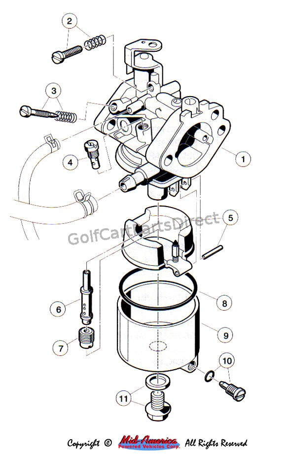club car 36v battery wiring diagram pv inverter 1992-1996 ds gas or electric - parts & accessories