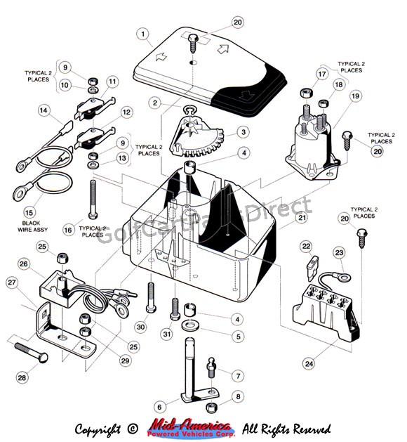 western elegante golf cart wiring diagram mitsubishi car stereo fuse location club www toyskids co electrical box gas parts accessories block