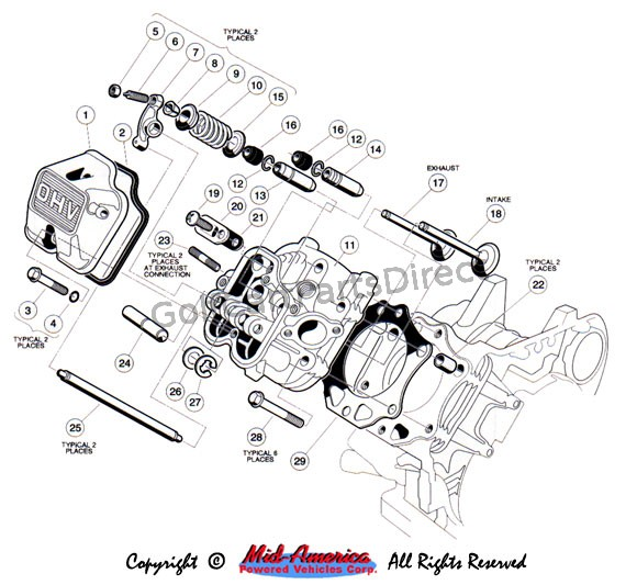 Club Car Fe 290 Kawasaki Engine Diagram 290 Cc Engine