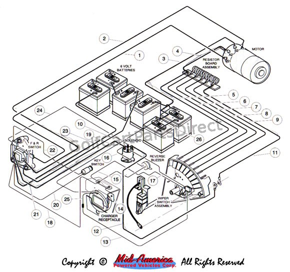 1994 Ezgo Marathon Wiring Diagram 36V Golf Cart Wiring