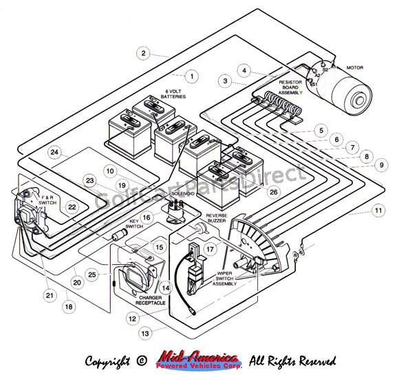 1992 electric club car wiring diagram