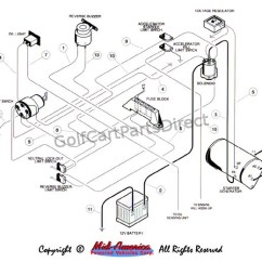 36 Volt Club Car Golf Cart Wiring Diagram 2007 Nissan Xterra Radio Gas Head Light 14 8 Ulrich Temme De Parts Accessories Rh Golfcartpartsdirect Com 2003