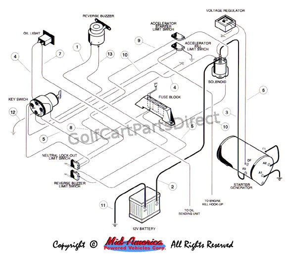 2007 club car precedent 48v wiring diagram strat hss - gas parts & accessories