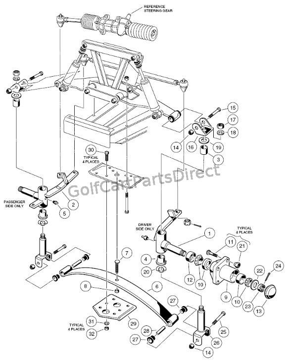 On Board Computer 48v Club Car Parts Accessories