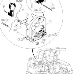 Golf Cart Solenoid Wiring Diagram Electrical Software Free Forward/reverse Switch - 36 Volt Club Car Parts & Accessories
