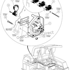 Golf Cart 36 Volt Wiring Diagram Ge Dryer Online Forward/reverse Switch - 48v Club Car Parts & Accessories
