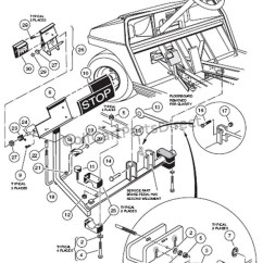 36 Volt Club Car Golf Cart Wiring Diagram S13 Sr20det Ecu For 98 Ezgo 36v Database Gas 89 Toyskids Co 1979
