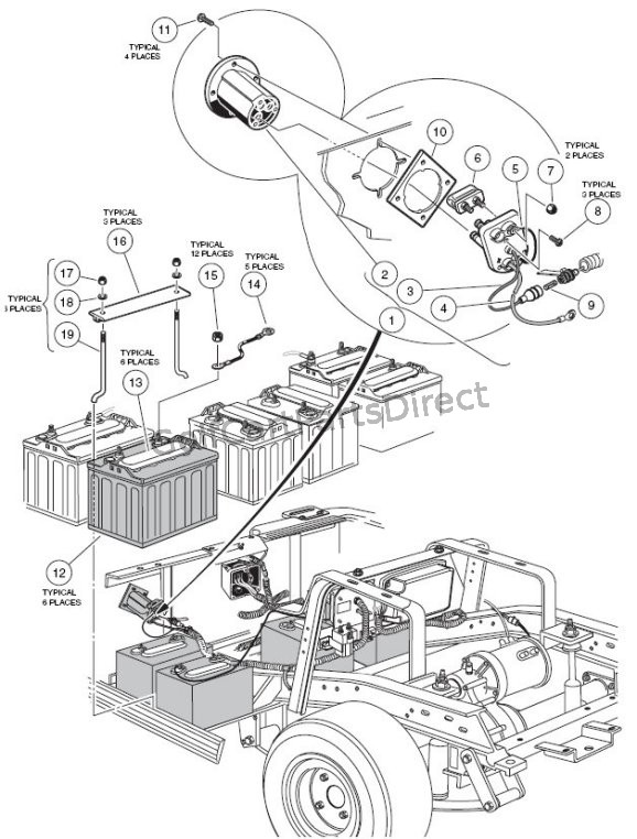 club car golf cart light kit wiring diagram