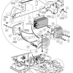 2007 Club Car Precedent 48v Wiring Diagram Lutron Dimmer 3 Way Wire 2000-2005 Ds Gas Or Electric - Parts & Accessories