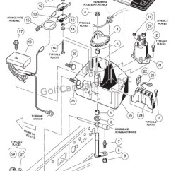 Yamaha Golf Cart Battery Wiring Diagram Vw Polo 6n2 Radio 2000 2005 Club Car Ds Gas Or Electric Parts Accessories Electrical Box