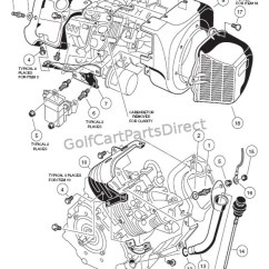 1996 Ez Go Txt Wiring Diagram Cooker Uk 2000 2005 Club Car Ds Gas Or Electric Parts Accessories Engine Part 1