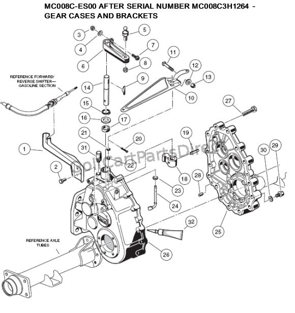 2001 Club Car Cable Diagram Club Car DS Model Diagrams