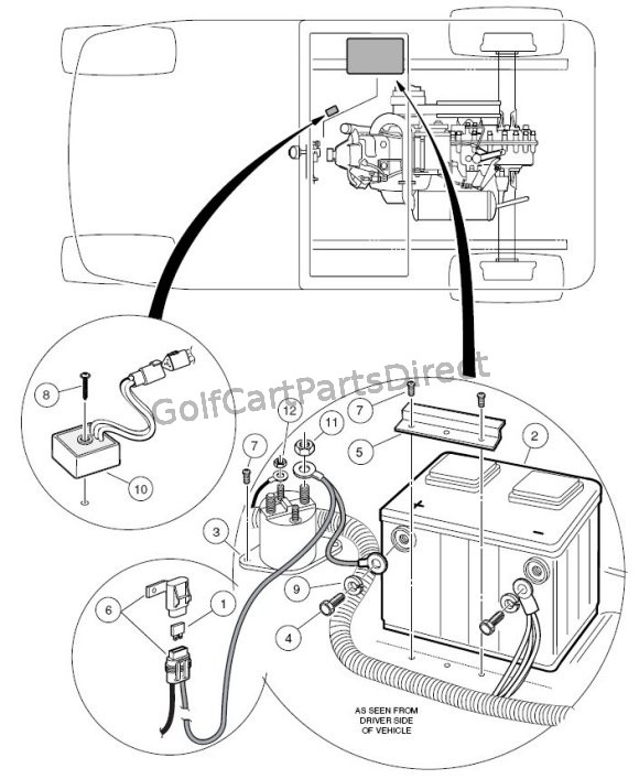 1999 Club Car Battery Diagram 1993 Gas Club Car Wiring