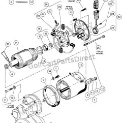 36 Volt Ez Go Golf Cart Wiring Diagram Guitar Diagrams 3 Humbucker Electric Motor - (model 5bc59jbs6365) Club Car Parts & Accessories