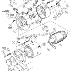 Go Kart Engine Diagram 2003 Dodge Ram Wiring Trailer Golf 19 Stromoeko De Schematic Rh 173 Twizer Co Karts Street Legal