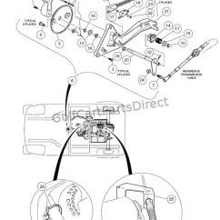 Ezgo Key Switch Wiring Diagram Nervous Tissue Forward Reverse Golf Cart ...