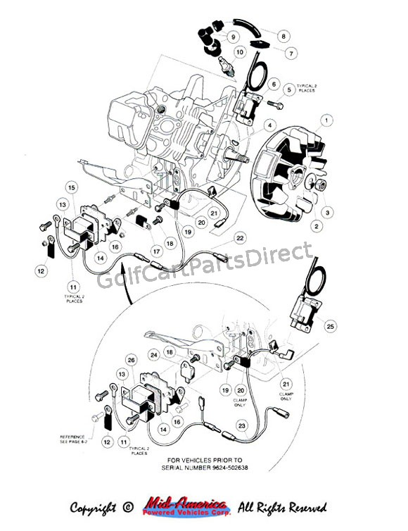 1987 club car ds 36 volt wiring diagram similarities and differences between mitosis meiosis venn kf82 parts carryall ~ elsavadorla