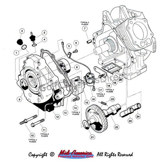 melex gas golf cart wiring diagram nordyne air conditioner club car engine | get free image about