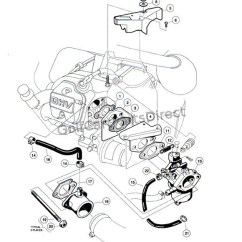 Wiring Diagram For 1996 Gas Club Car Golf Cart Richmond Electric Water Heater Thermostat 1984 Ez Go Ga Database Ezgo Carburetor Adjustment Customs 2005 Source