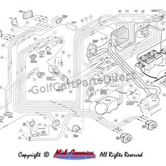 Club Car Golf Cart Headlight Wiring Diagram Cadet Wall Heater 2000 Gas Toyskids Co Carryall Vi Parts Accessories 2001