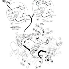 Subaru Stereo Wiring Diagram 1 10v Dimming Starter/generator Mounting - Club Car Parts & Accessories