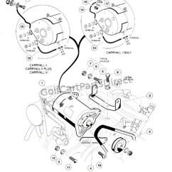 Club Car Golf Cart Ignition Wiring Diagram Cobalt Radio Starter/generator Mounting - Parts & Accessories