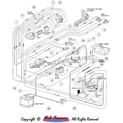 1996 Club Car Wiring Diagram 48 Volt Of House Electrics Gas Diagram, Gas, Free Engine Image For User Manual Download