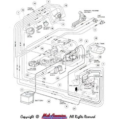 1996 Club Car Wiring Diagram 48 Volt 99 F250 Super Duty Radio Electrical Schematic Manual Wire Diagrams Diagramclub
