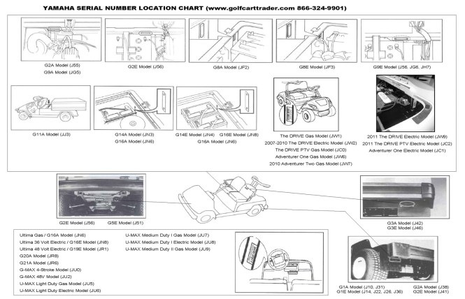 yamaha golf cart solenoid wiring diagram wiring diagram yamaha g1 golf cart wiring diagrams