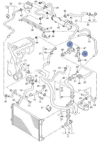 Schema ou info circuit refroidissement ASZ TDI 130