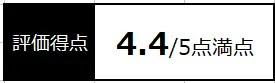 鹿島南蓼科GCの評価