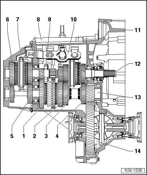 Revue Technique Automobile Volkswagen Golf 5: Boîte de