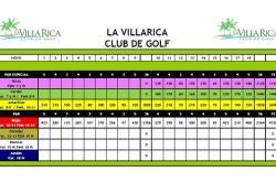 La Villa Rica – tarjeta de yardaje