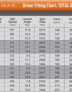 Screen shot at pm also the most important fitting elements for distance  golfwrx rh