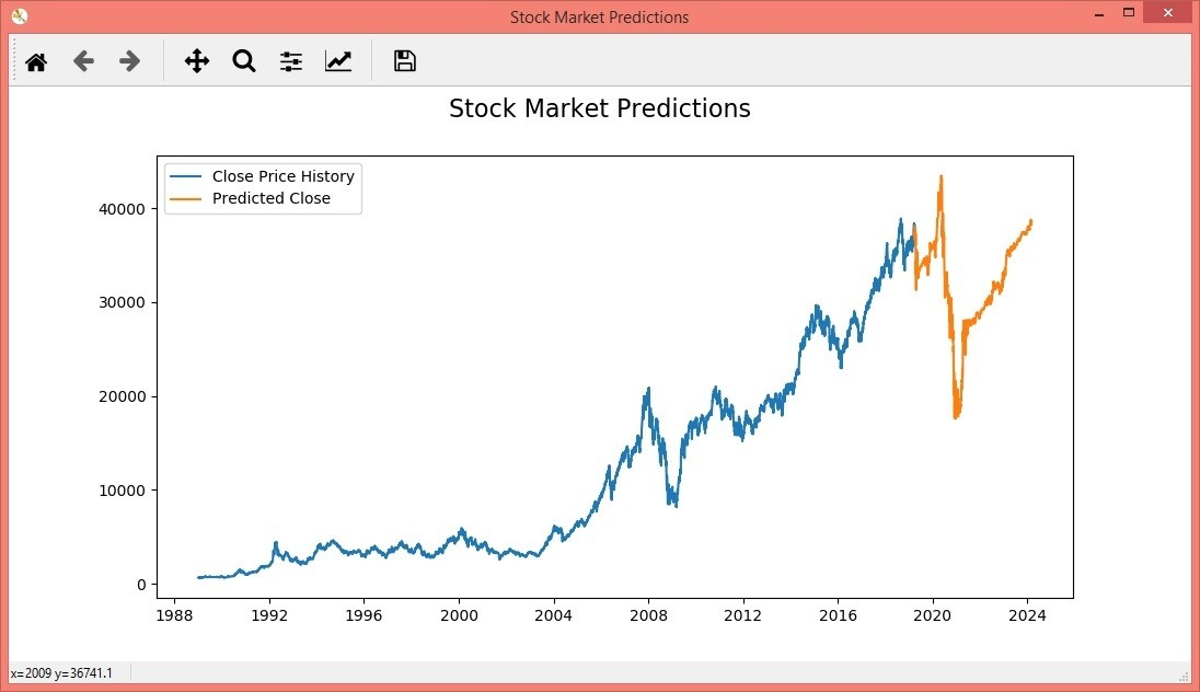 Stock market prediction using neural networks