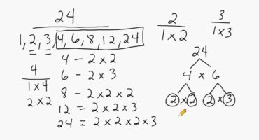 All factorization algorithm
