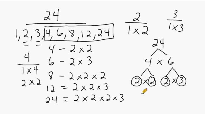Algorithm to find all factors of very large number